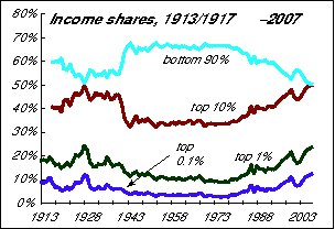 Income_shares